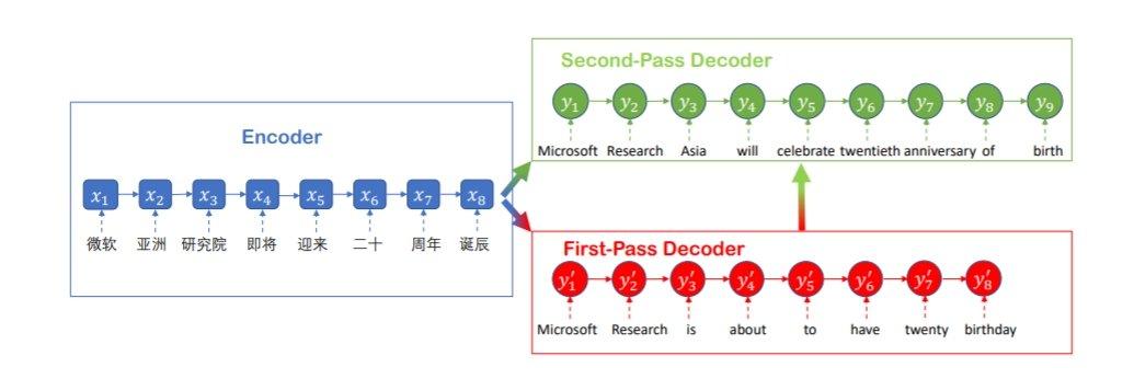 microsoft_XD2.jpg